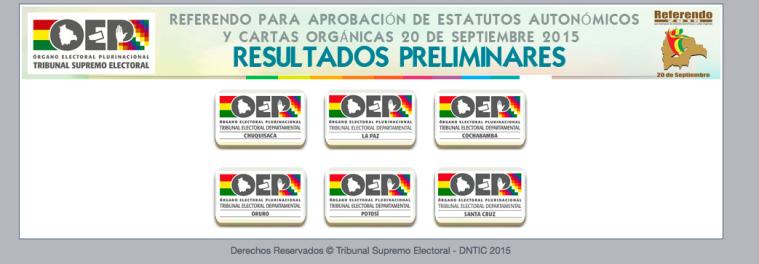 Verificación de votos por departamentos